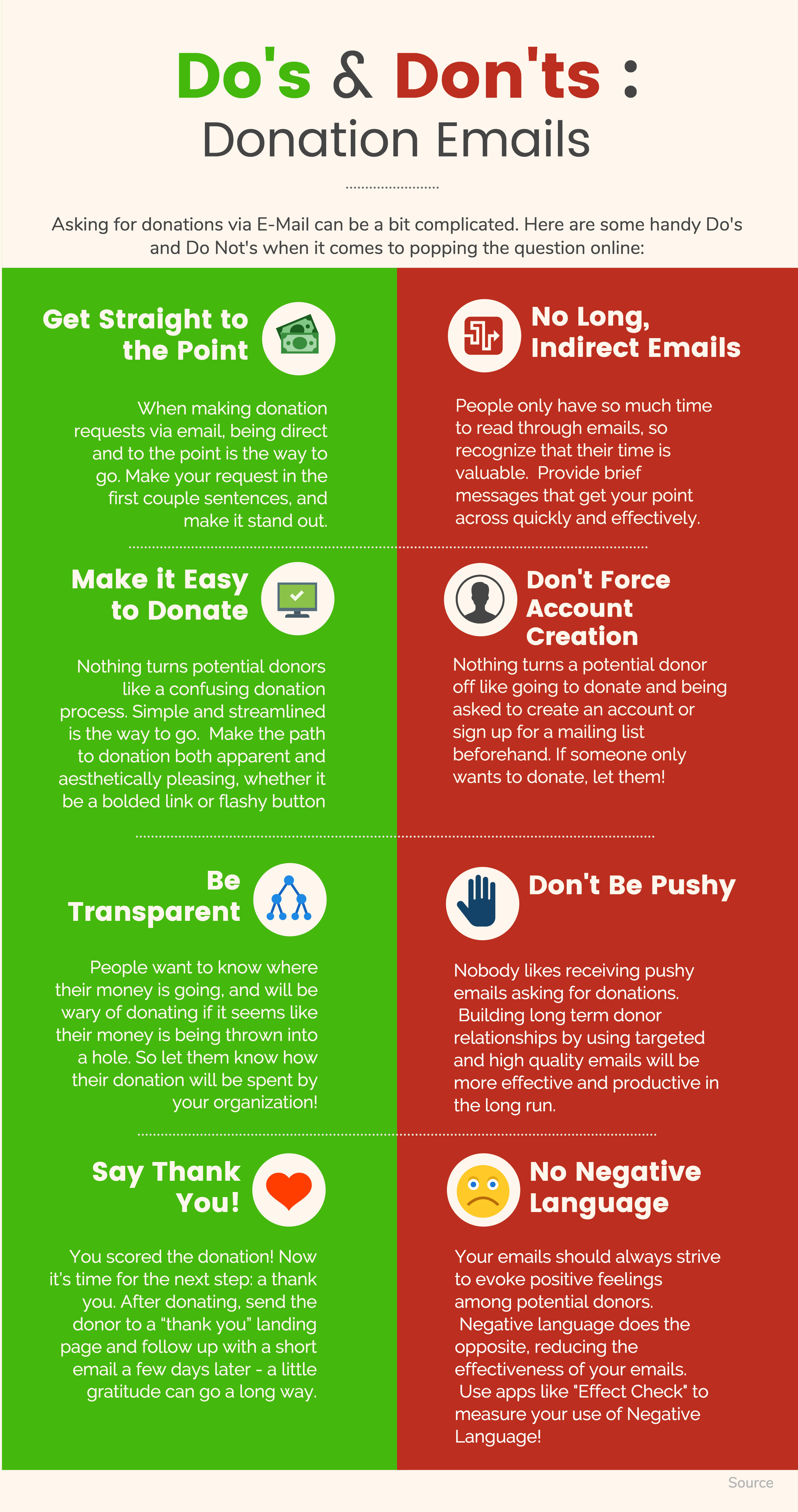 how to start a donation website